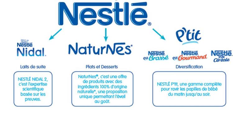 nestle marques 7